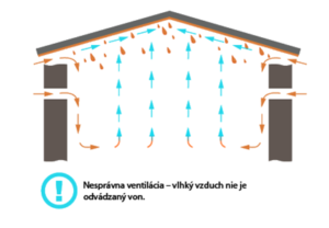 Folie anti-condens dripstop