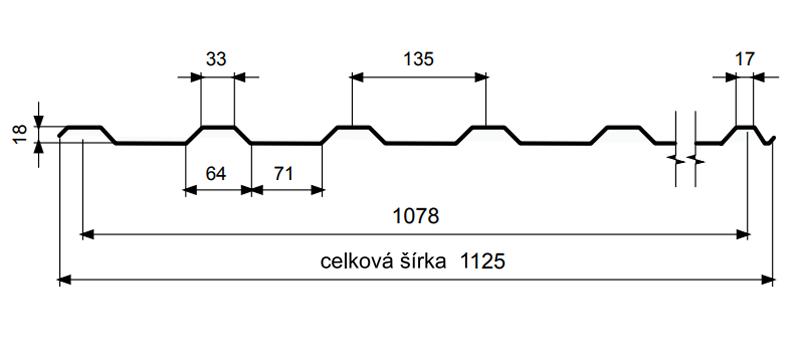 Maslen - Detalii tehnice tabla cutata T18, producem in Romania